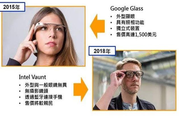 一級玩家掀VR熱潮 研究顯示無線獨立VR產品將成主流