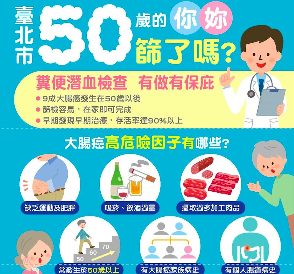 年過50歲想防「癌」?  這項篩檢絕對不能少