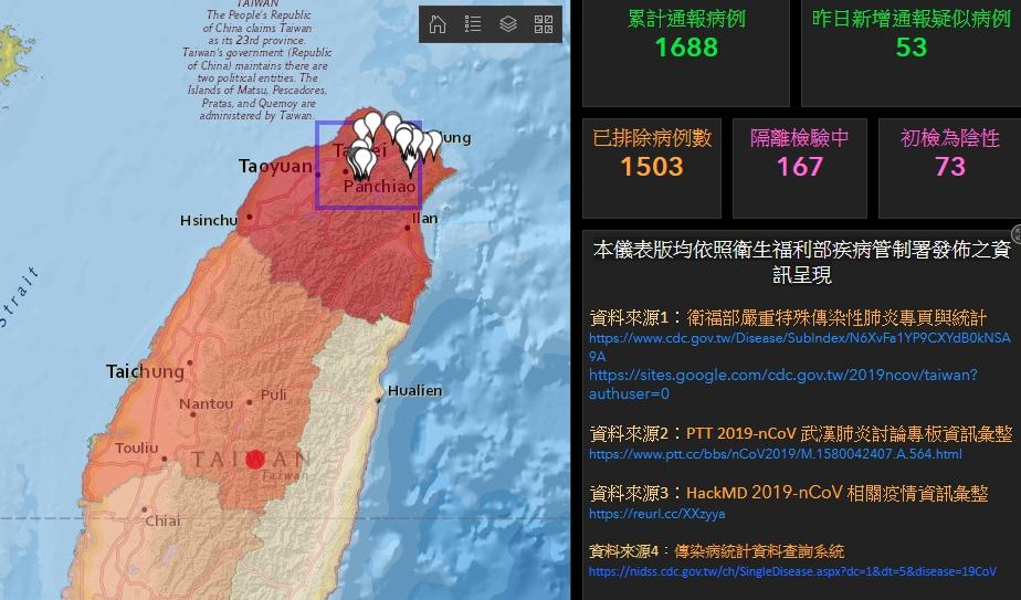 台灣也有自己的「武漢肺炎戰情圖」 確診數字、隔離檢疫人數都報給你知!