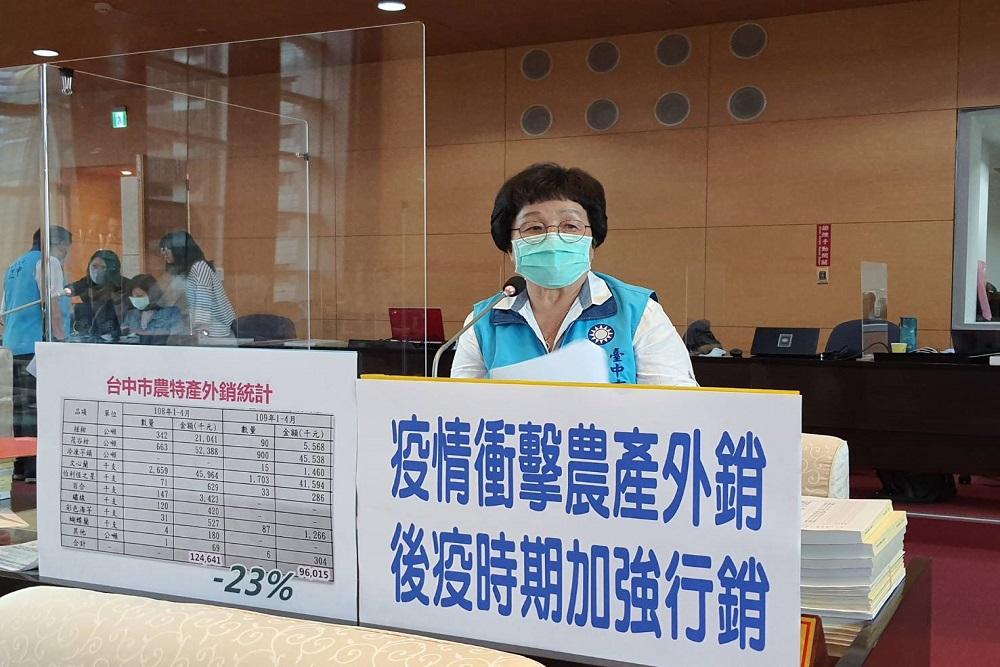 議員關切台中農產品外銷因疫情衝擊銳減
