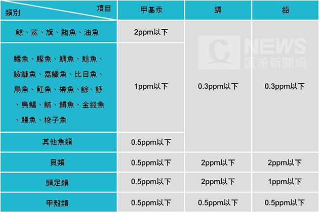 20161214-NCC通過本國自製節目相關辦法 鼓勵業者
