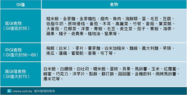 20170823-浪漫七夕來麗寶,「天空之夢」摩天輪讓