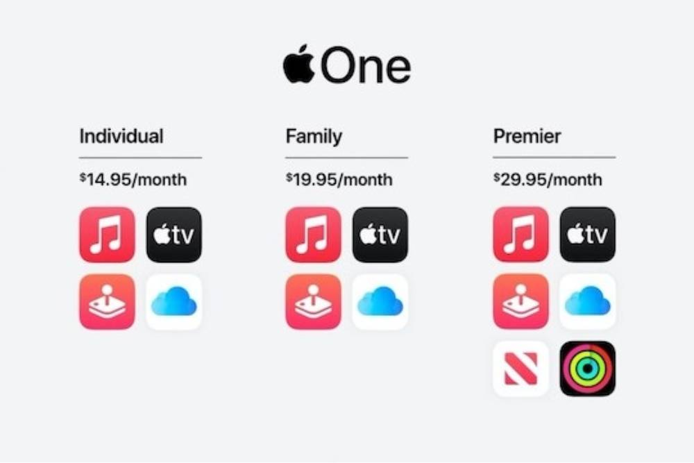 串流商機無法擋!蘋果推激省訂閱禮包Apple One 強勢吸收果粉凝聚品牌力