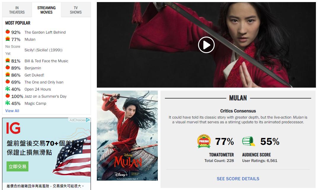 《花木蘭》不受劉亦菲挺港警影響 賣座到讓Disney+下載量爆增、消費支出飆193%