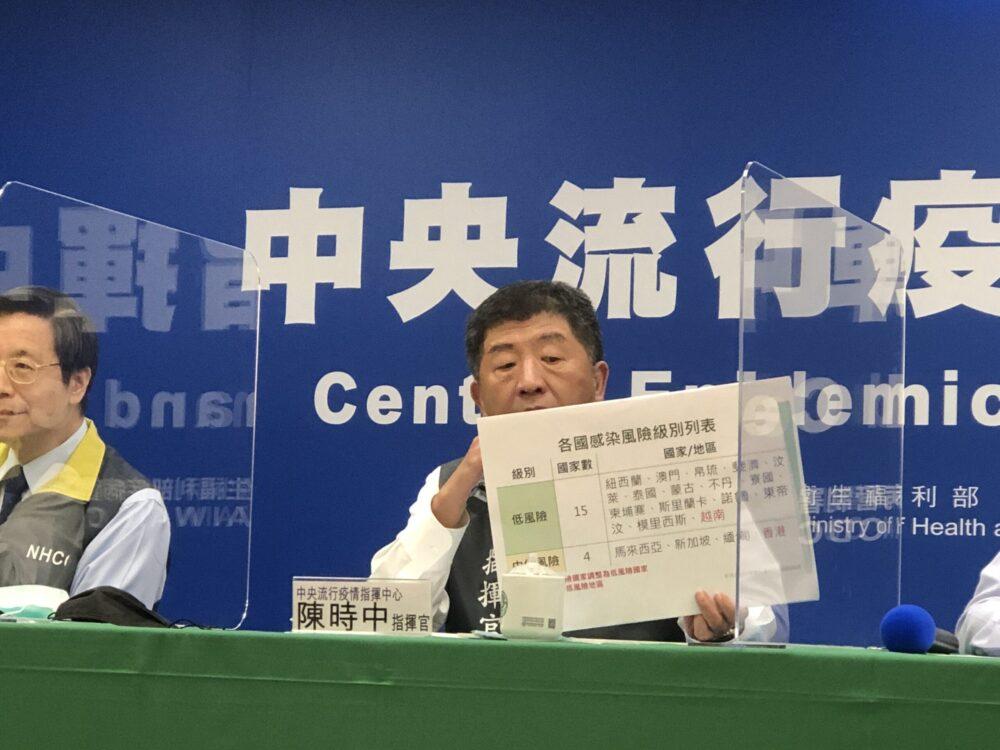 疫情趨緩連2周達標  陳時中宣布:香港即起列入中低風險國家