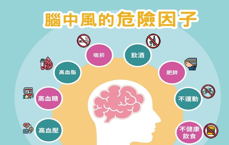 9成的腦中風可事先預防!甩開失能風險  只要做對這3件事