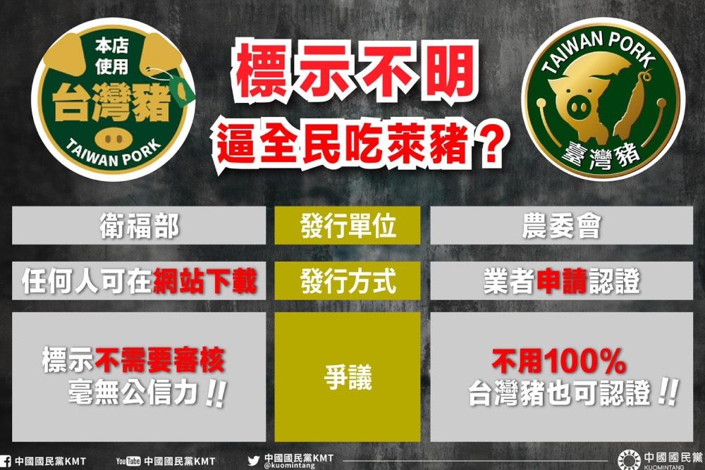 台灣豬標章之亂/林奕華批:衛福部允許自行下載使用 有公信力?