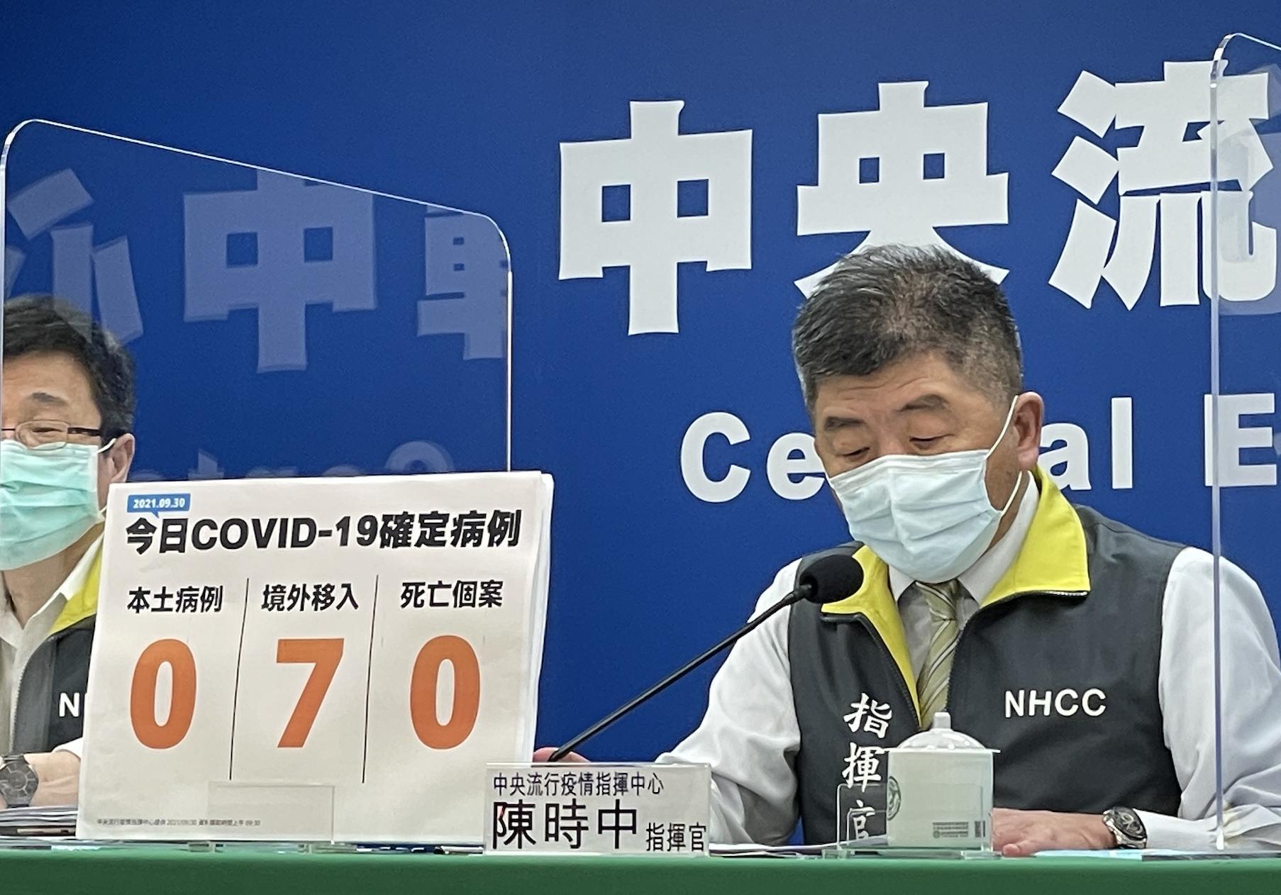 本土、死亡又見「雙嘉玲」!  境外多7例分別從6國帶病毒入境
