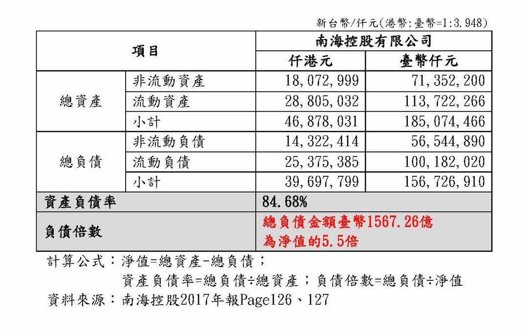 【雙子星今日評審】600億雙子星招標案外資廠商資格起疑慮 陸委會要求北市府嚴審