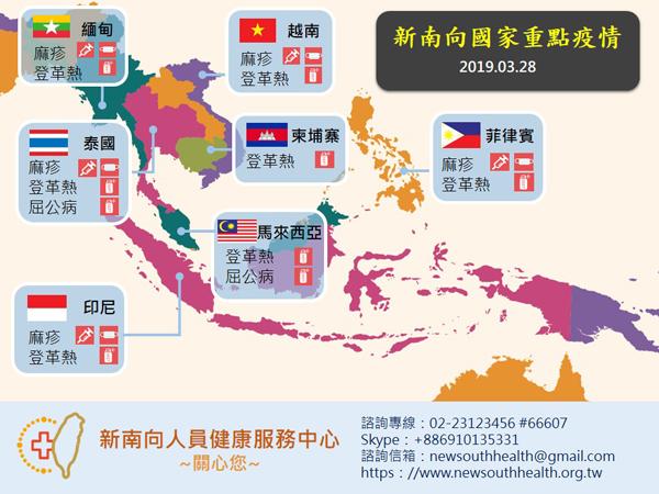 連假要飛東南亞的人注意了!  一張圖秒懂各國該防什麼病