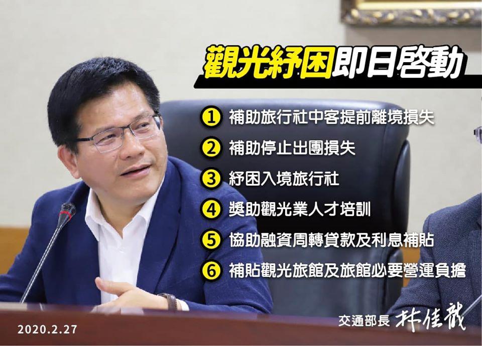 新冠肺炎重創台灣經濟 交通部提「紓困方案2.0」拿至少300億救航空業