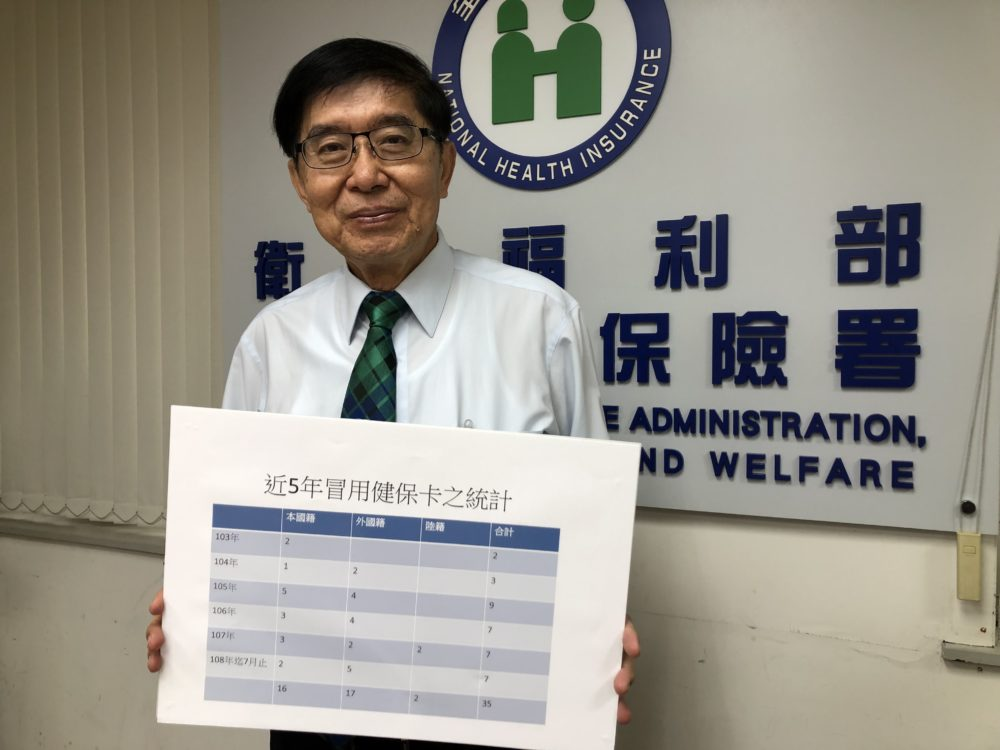 【有影】近5年冒用健保卡「詐」175萬元!  外勞人數最多、陸配金額最高